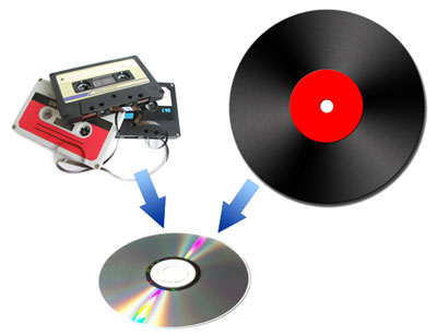 Audio Transfer To Cd Copy Vhs To Dvd